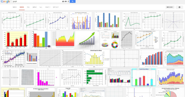 graph image search result in google