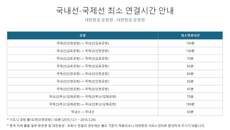 screenshot-kr.koreanair.com 2016-02-02 15-25-41.jpg