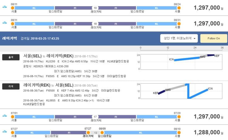 screenshot-fltgraph.co.kr 2016-03-25 18-00-34