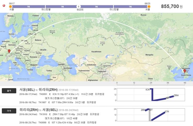 8월 말, 서울-취리히 왕복 항공권