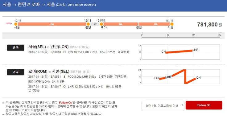 Air_ticket_SEL-LON_ROM-SEL.jpg